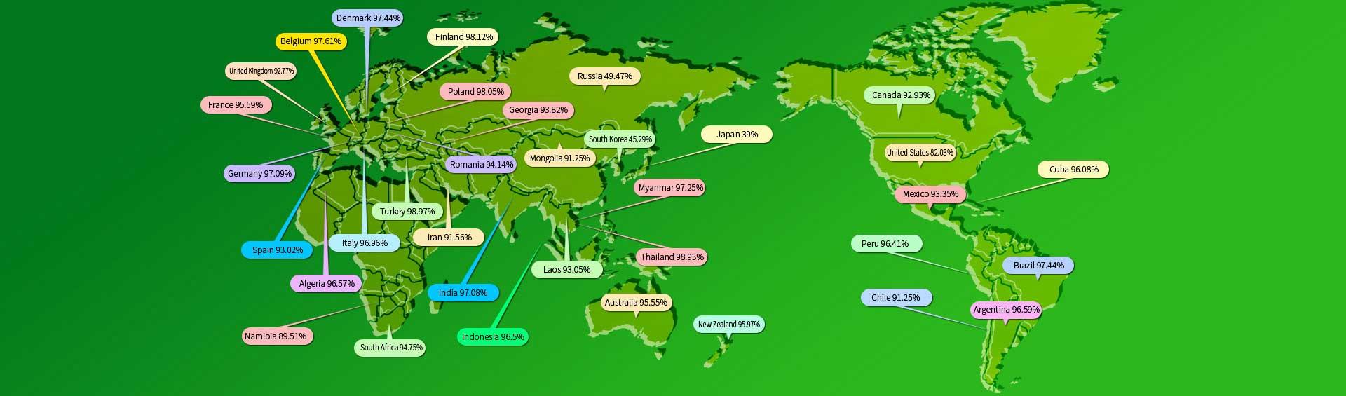 谷歌全球市场主要国家占有率